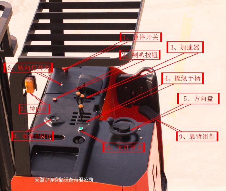 宇锋送您一份详细的前移式电动叉车操作说明